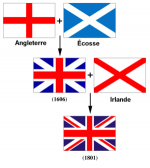 Evènements : Union Jack